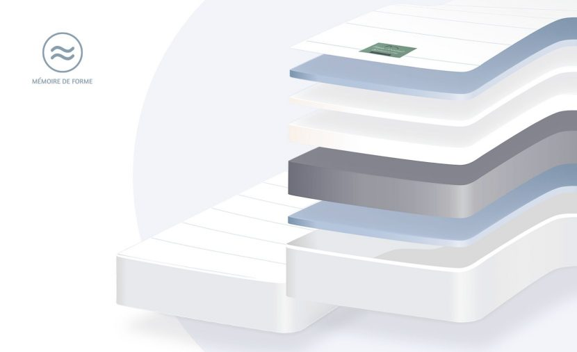 Visuel 3D matelas Visco Confort TPR à mémoire de forme